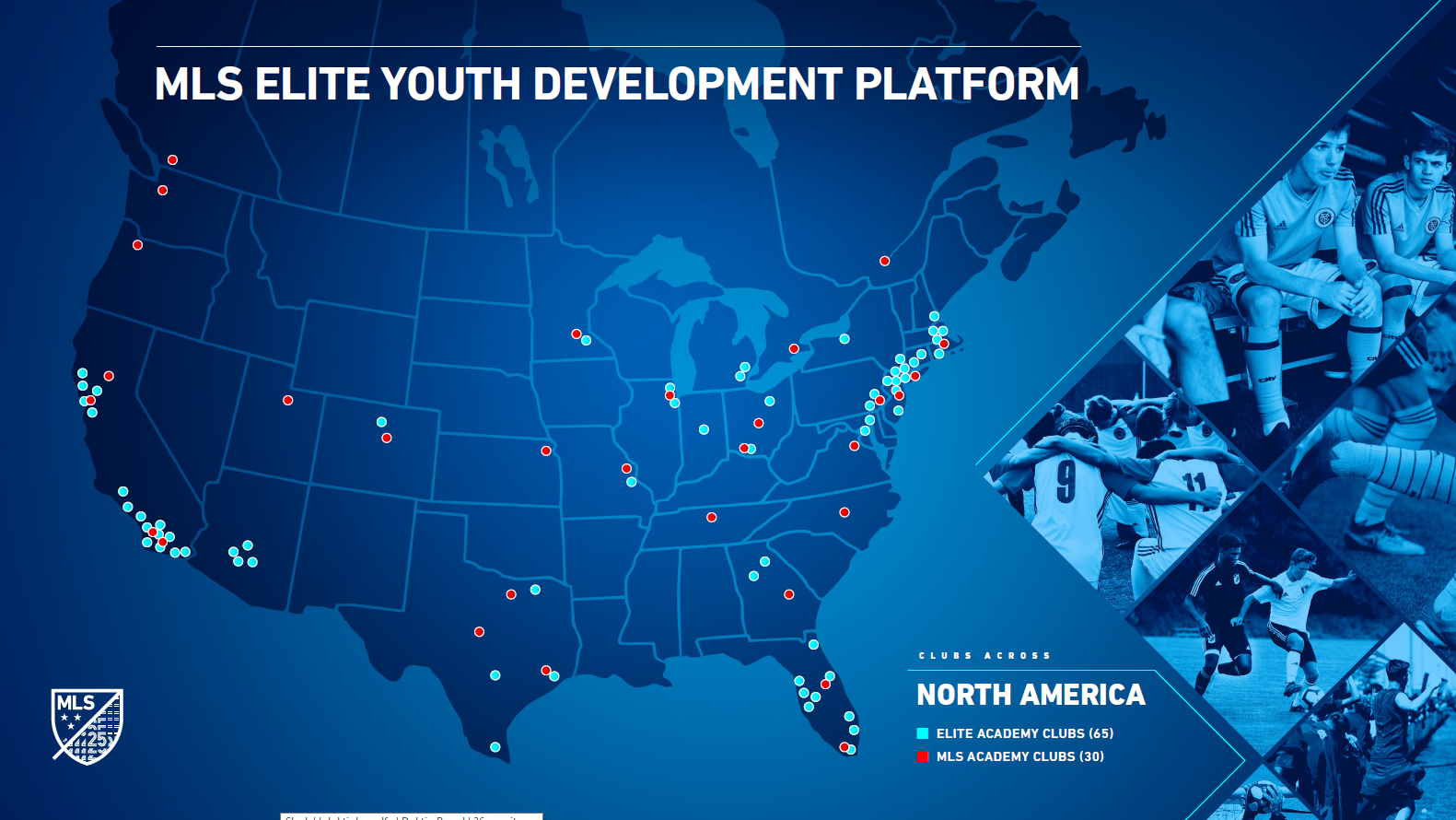 CUP Named Founding Member of New MLS Youth Development Platform